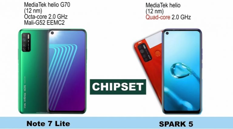 Video: Infinix Note 7 Lite vs Tecno Spark 5