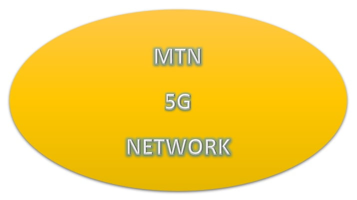 Summary Of The First MTN 5G Network Trial In Abuja, Nigeria