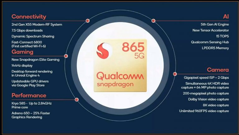 Snapdragon 865 Chip: What It Means for Android Phones