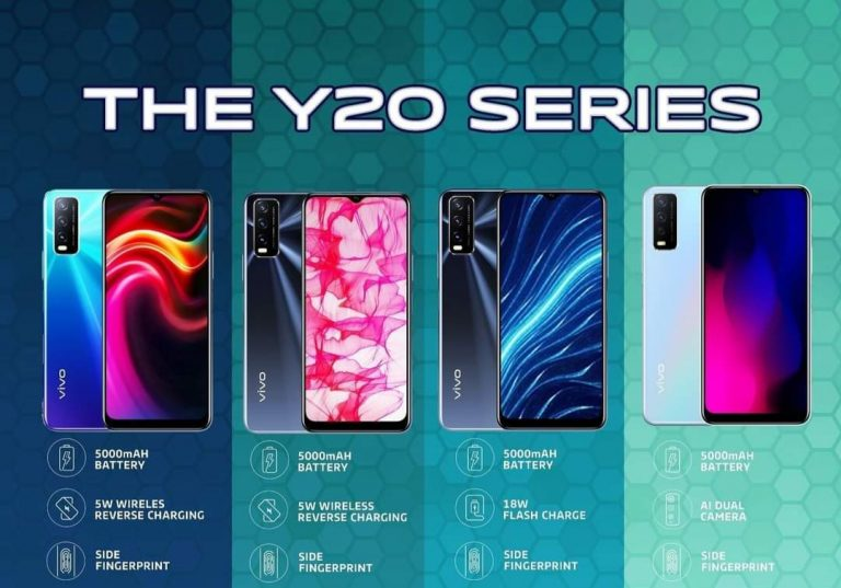 Vivo Y20 Series: Which is Best for You to Buy