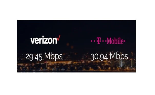 T-Mobile vs Verizon Review: Price, Speed, Coverage, Plans and More