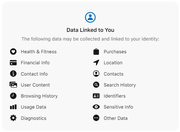 Private Data on Messaging App