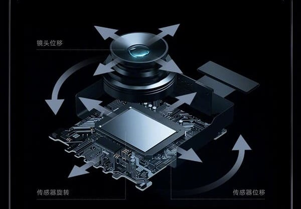 OPPO's new RGBW and Five-Axis Image stabilization is future of image tech